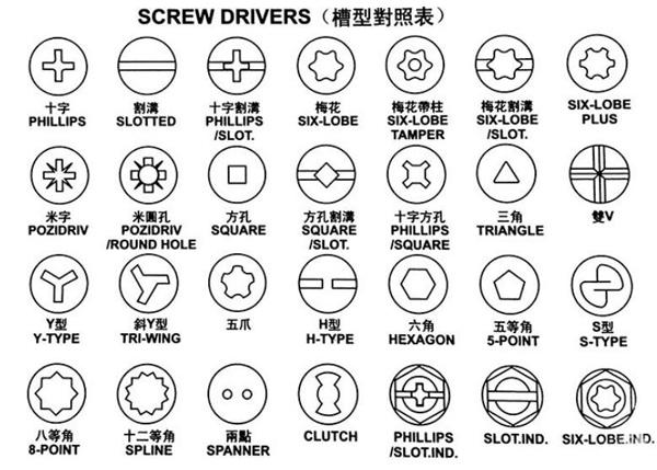 Screw Manufacturers Security Screws Torx Head Screws